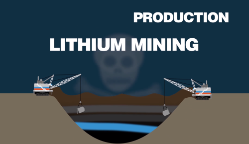Fake Lithium Mine